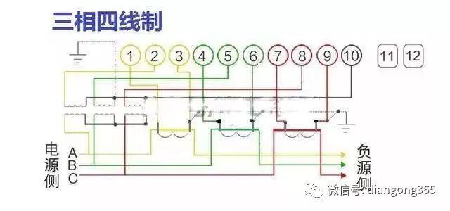 电工必备常用电表接线图,初学电工学到就是赚到