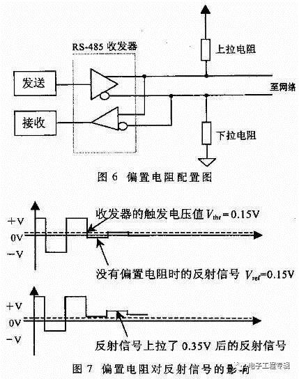一般rs-485收发器(包括sn75176)的滞后电压值(hysteresis value)为50
